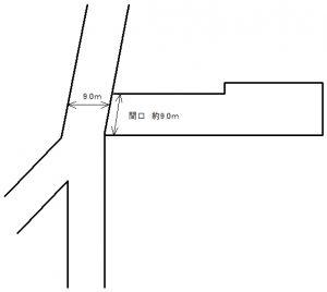 売土地古家付(駿東郡清水町長沢)
